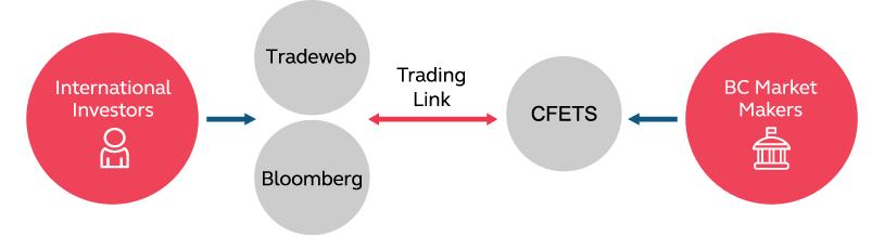 Trading Flow